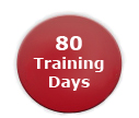 80 Training Days